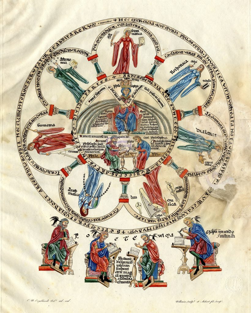 Philosophy with the Seven Liberal Arts is an image from an illuminated manuscript produced in the 1100's.